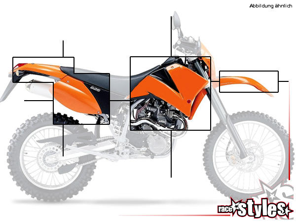KTM LC4 SXC Plastik-Kit für die Enduro Modelle 1998-2006. Der Kit setzt sich wie folgt zusammen:- M